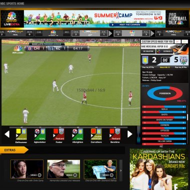 Premier League Soccer & NBC Sports
