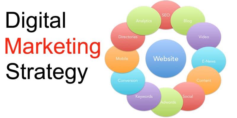 11 Steps Digital Marketing Strategy - Crucial Constructs - digital marketing plan