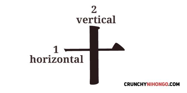 kanji-stroke-horizontal-vertical