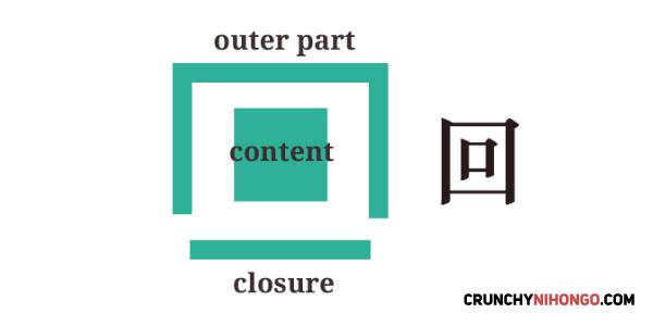 kanji-stroke-content
