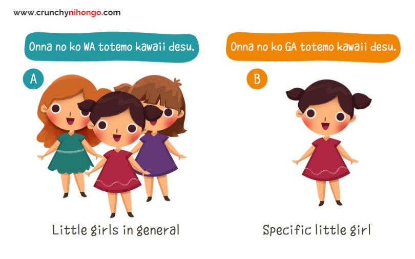 difference-between-particle-wa-and-ga
