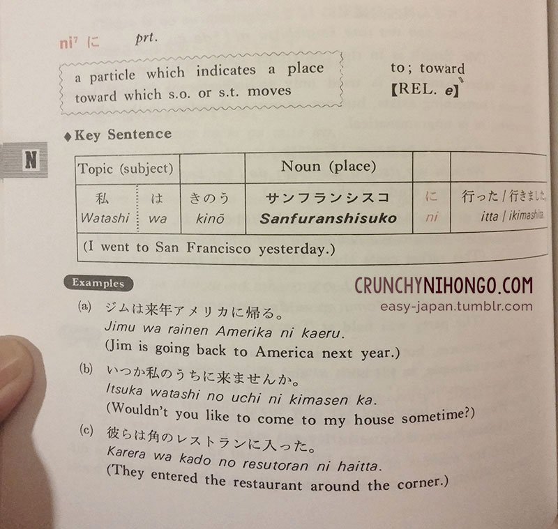 start-learn-japan-dictionary-basic-japanese-grammar