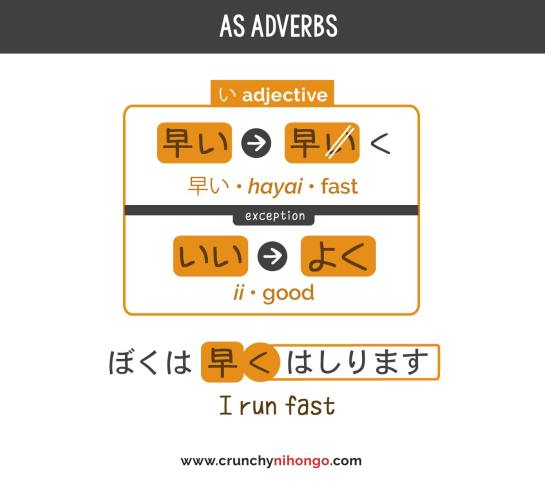 japanese-na-adjective-as-adverb