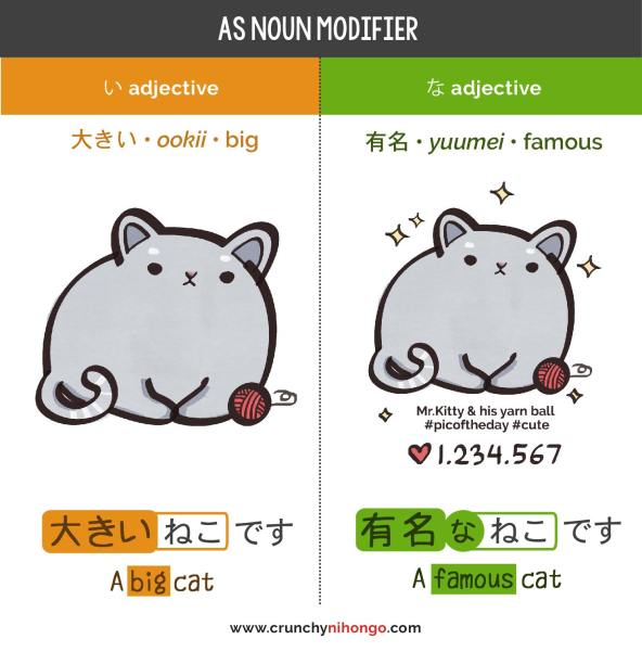 japanese-I-adjective-na-adjective
