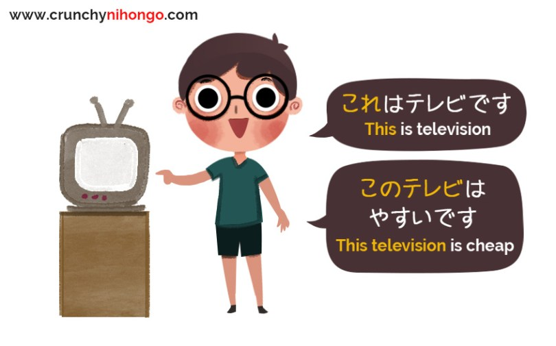japanese-location-object-pronouns