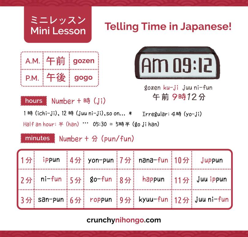 how-to-tell-time-in-japanese