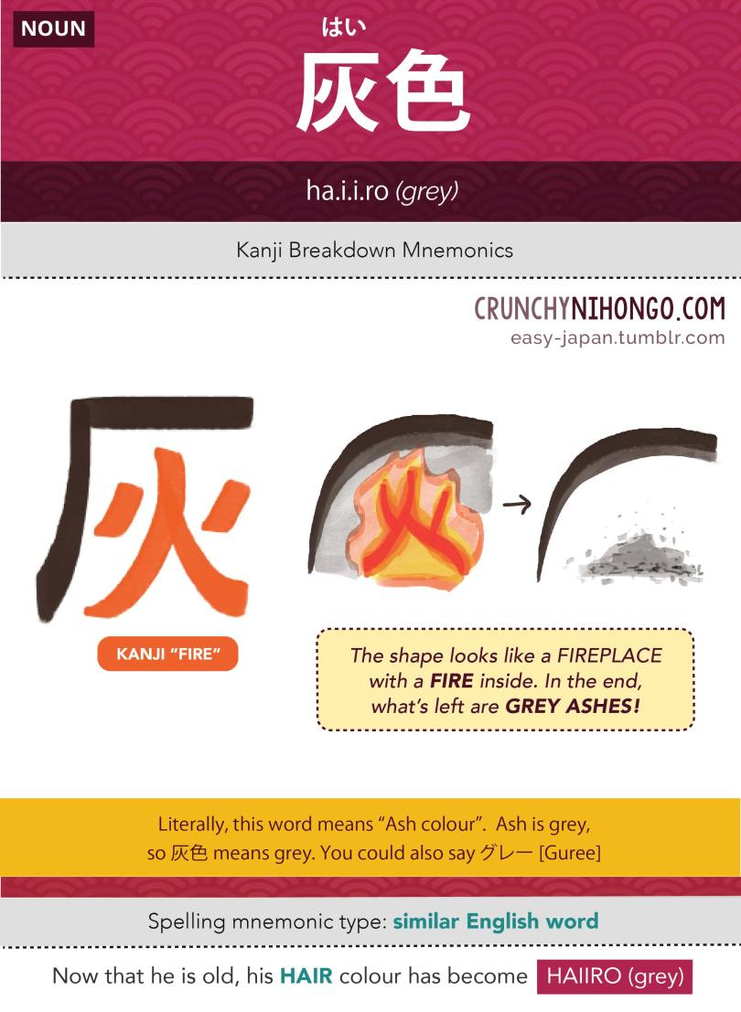 n5-vocabulary-haiiro