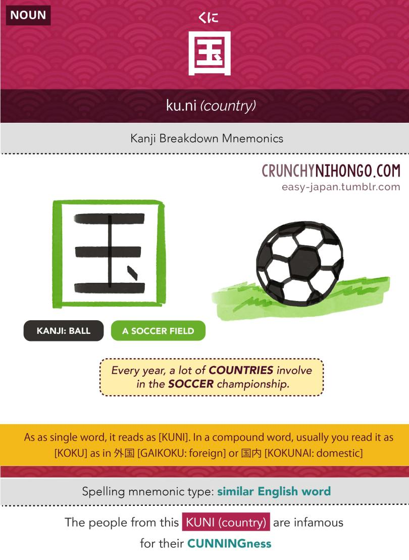 n5-vocabulary-kuni-country