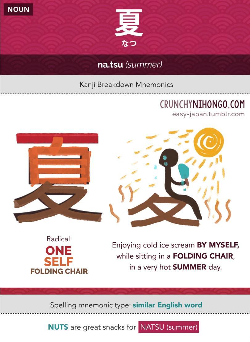 n5-vocabulary-natsu-summer