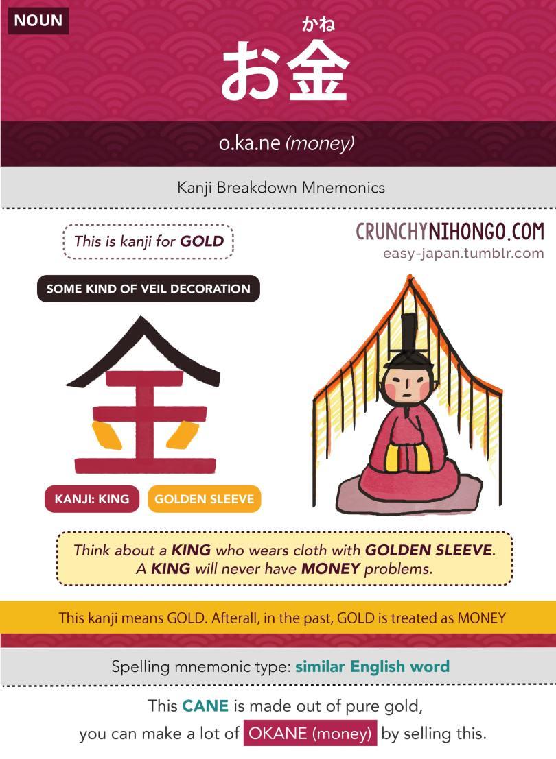 n5-vocabulary-o-kane-money