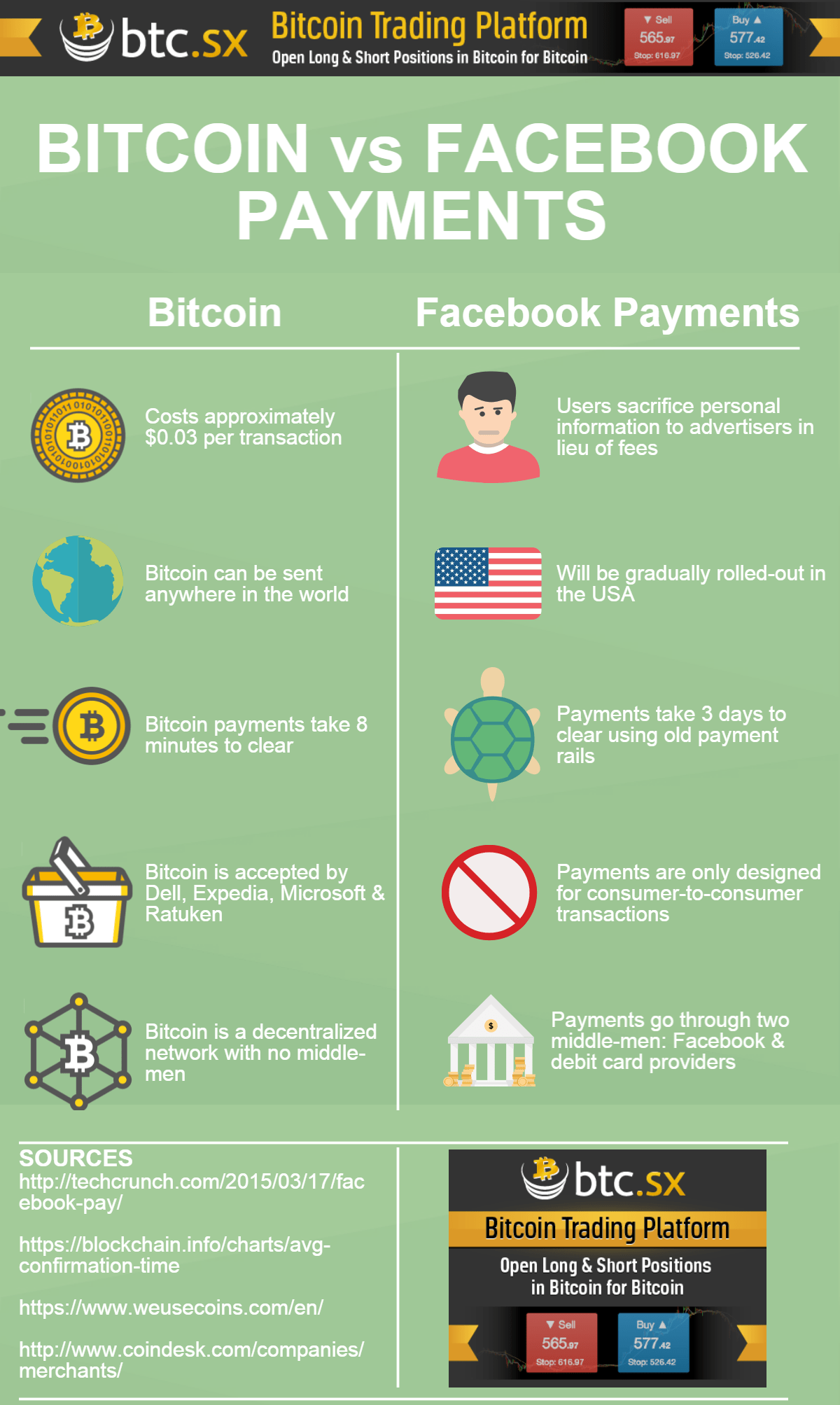 mining ethereum vs bitcoin