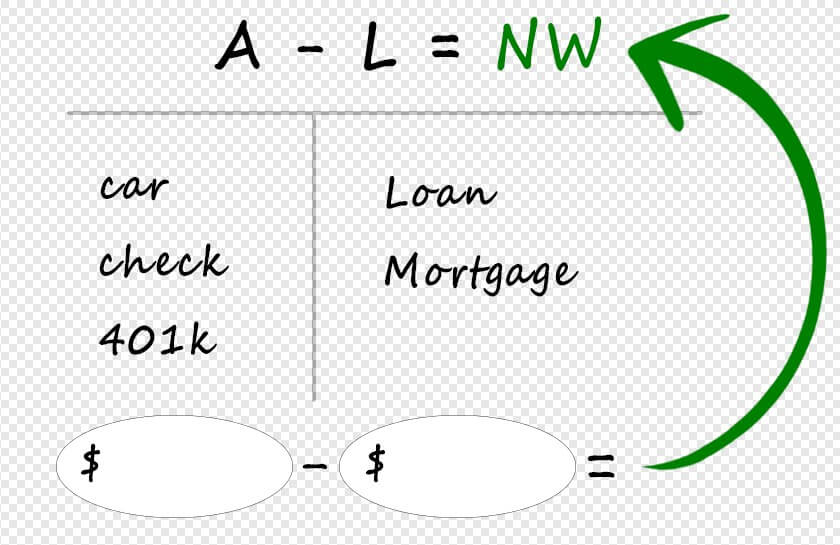 How-To Calculate Net Worth \u2014 CryptoTotem