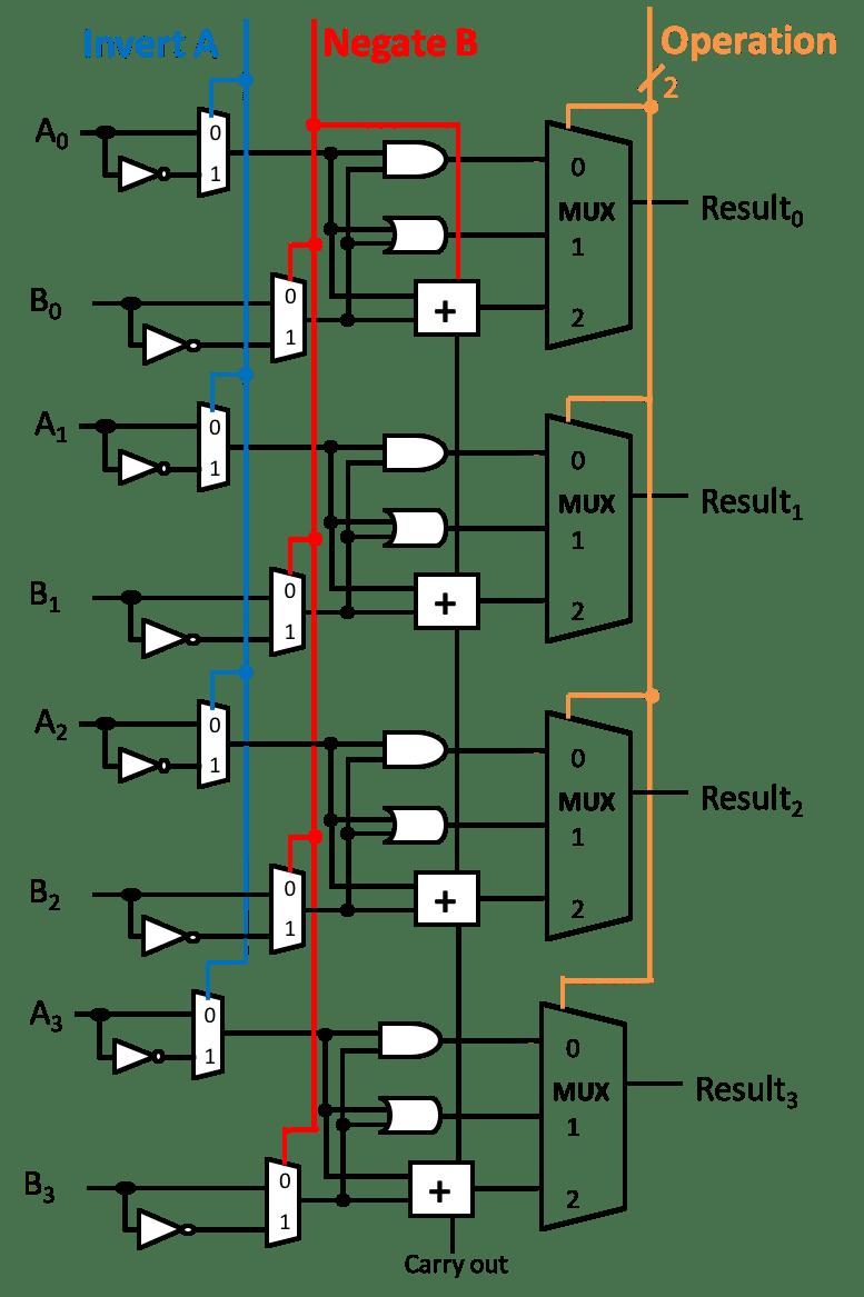 lab5arch2014 auto electrical wiring diagram rh wiring radtour co Control Logic Diagram Control Logic Diagram