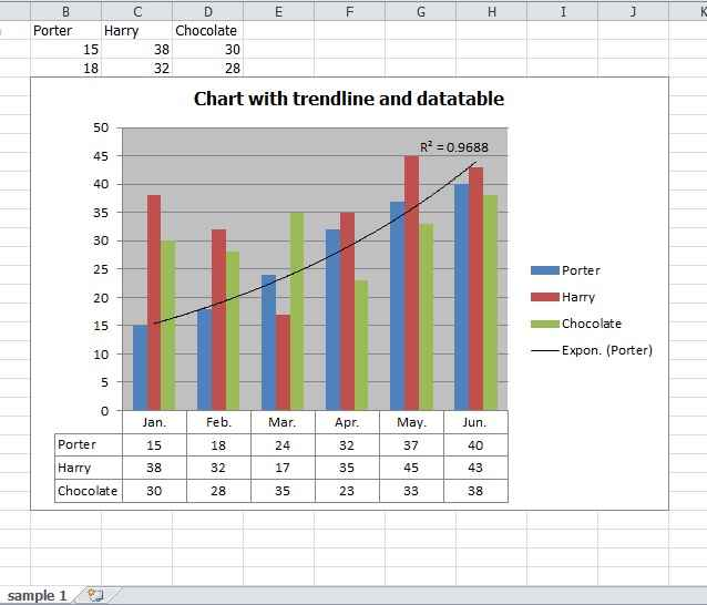 Create Excel Charts With Trendline, Error Bars And Data Labels Using C#