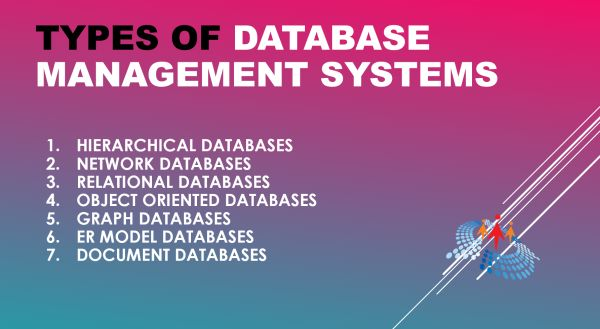 Types Of Database Management Systems