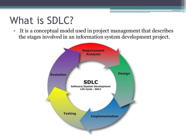 Agile Methodology In Software Development And Drawbacks Of The