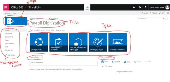 Sample Document Management System In SharePoint Online