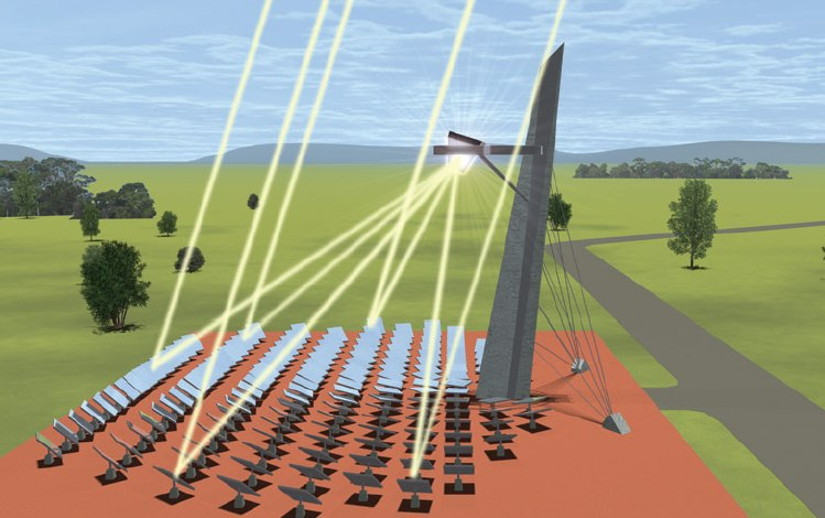 About solar thermal energy Solar @ CSIRO - solar thermal energy