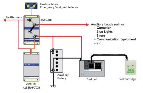ambulance disconnect switch wiring diagram auto electrical wiring ambulance wiring diagram