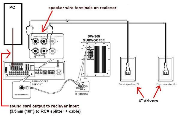 audio subwoofer wiring diagrams