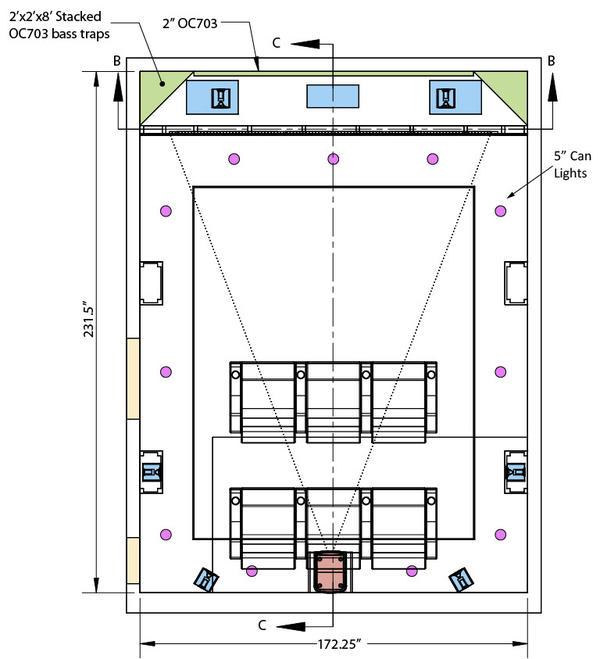 Home Theater Wiring \u2013 room design