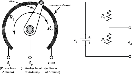 circuit diagram for potentiometer experiment auto electricalcircuit diagram for potentiometer experiment