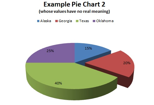 Three Easy Tricks You Probably Didn\u0027t Know About Pie Charts in Excel
