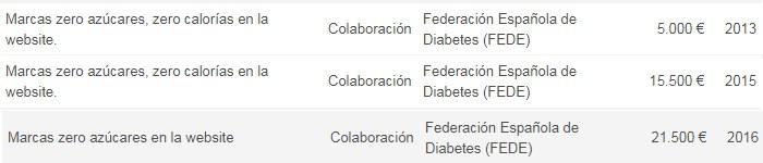 Coca-Cola paga a FEDE en 2013-2015-2016