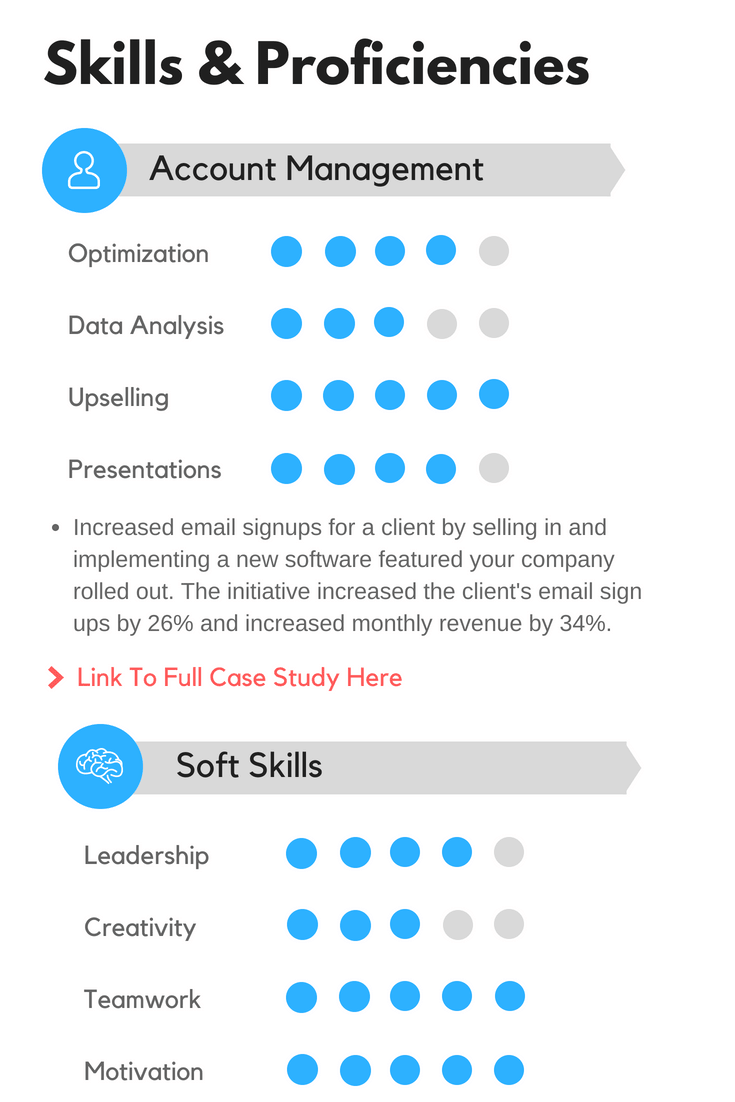 resume skills section for manager