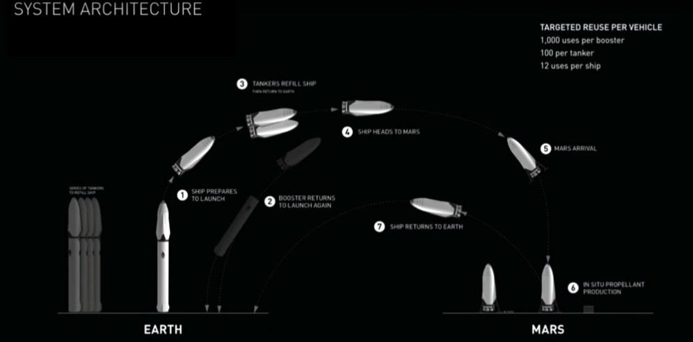 spacex-marte-05-culturageek-com-ar
