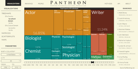Pantheon -  1900-1910.png