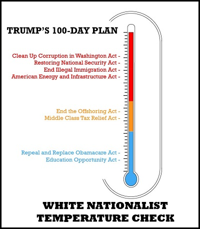 Understanding Trump\u0027s 100-Day Plan through a White Supremacist