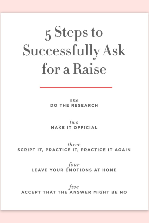 How To Ask For A Raise - Cupcakes  Cashmere