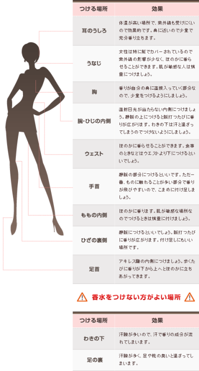 http://www.brandkousui.com/knowledge/