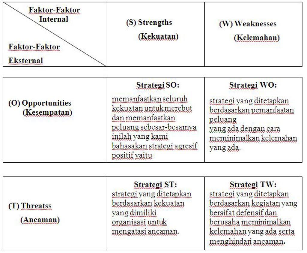 Analisis Swot Dalam Pelayanan Kesehatan Analisis Swot Produk Aqua Slideshare Gambar Dari Diagram Analisis Swot