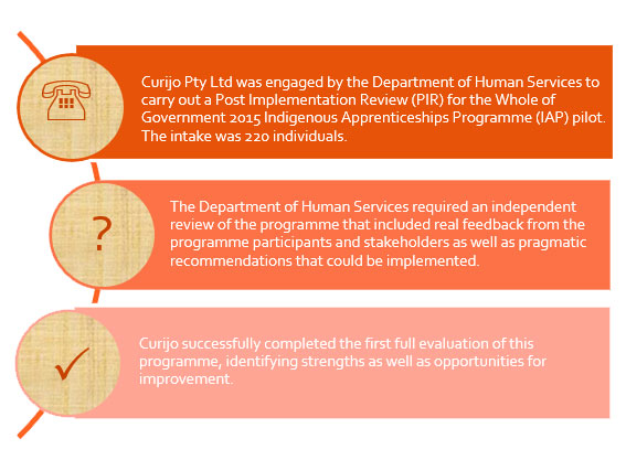 Curijo Programme Evaluation \u2013 Whole of Government \u2013 Indigenous