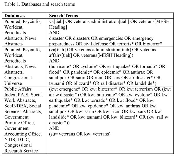 The Role of Veterans Affairs in Emergency Management A Systematic - literature review