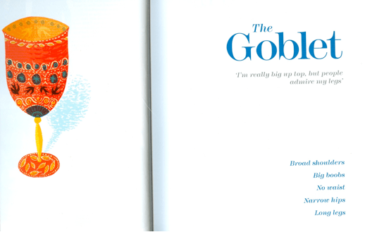 Sample Page: Shape Intro (Goblet)
