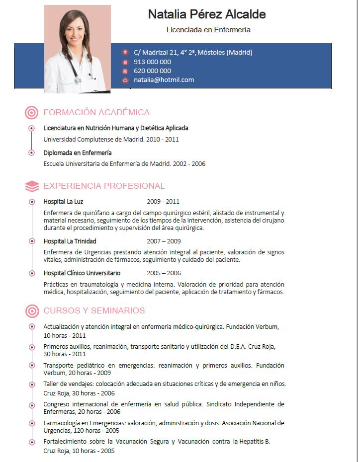 Curriculum de médicos o enfermeras Plantillas de CV para hospitales