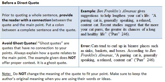 quoting in essays