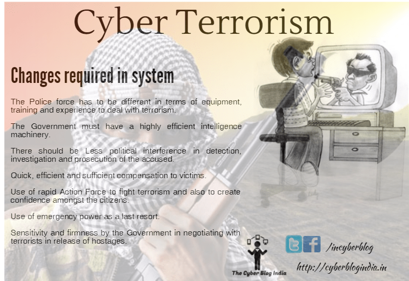 thesis statement on cyber terrorism Thesis money laundering pdf – 629214  essay what should a good thesis statement contain  the financing of terrorism this thesis aims to study the eu.