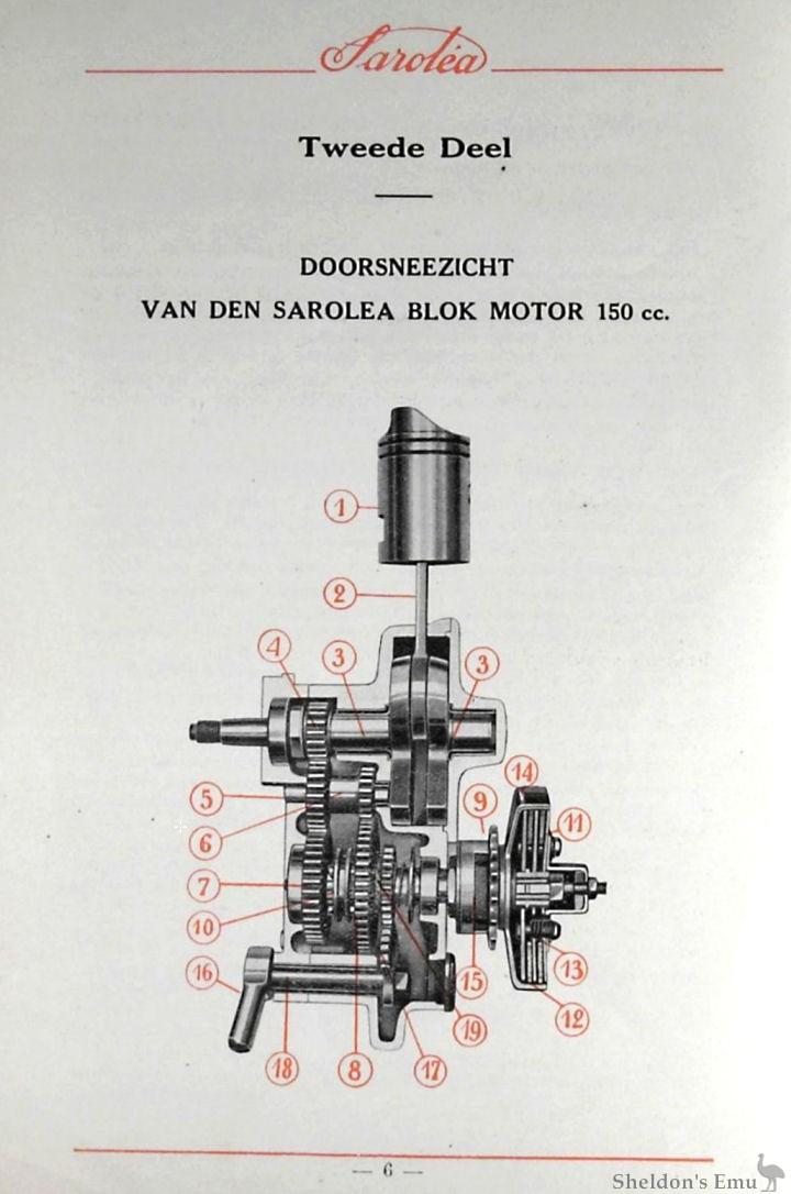 Sarolea 1933 150cc Engine Diagram