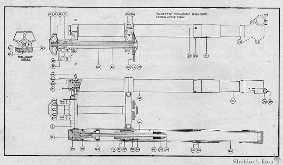 velocette le 1953 controls diagram