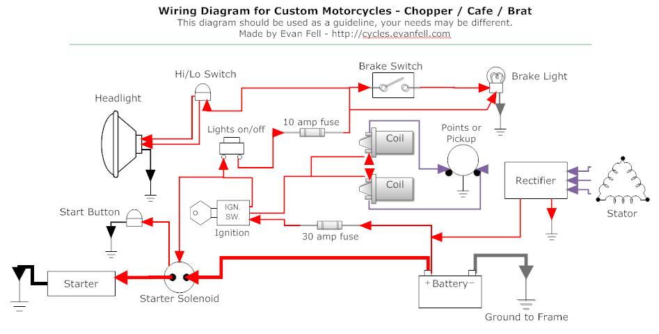 wiring diagram motorcycle indicators
