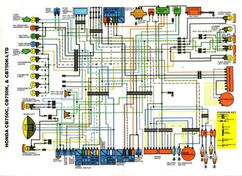 cx500 chopper wiring diagram