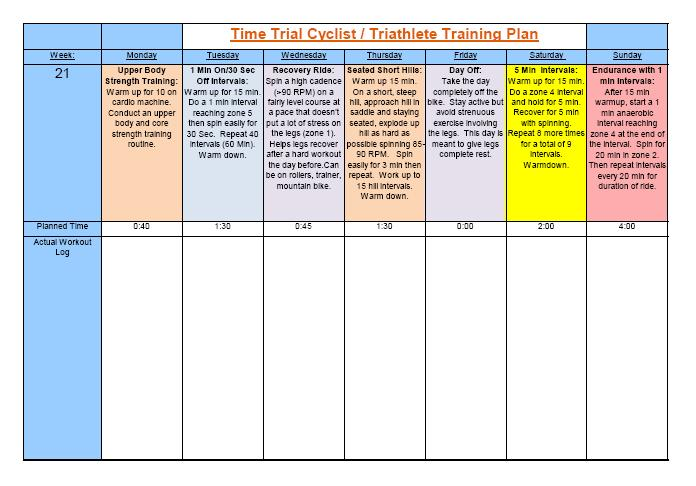 Time Trial Annual Training Plan - sample training plan