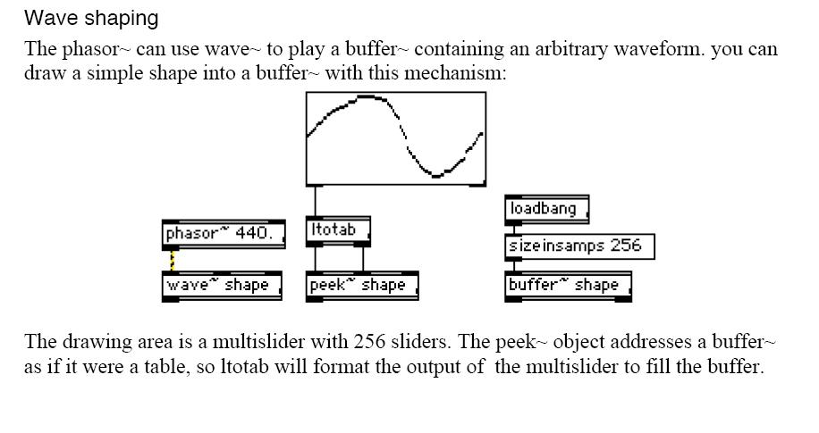 draw waveform? - MaxMSP Forum Cycling \u002774