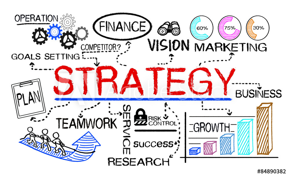 Business Strategy and Alignment \u2013 Cynkon Incorporated