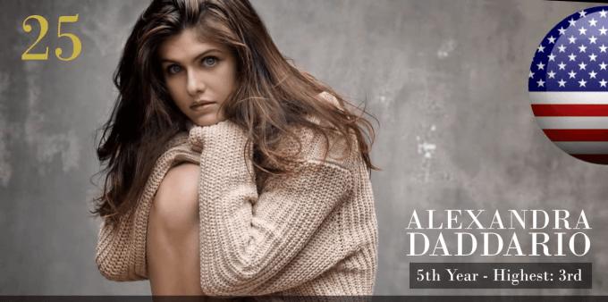 アレクサンドラ・ダダリオ 世界で最も美しい顔100人