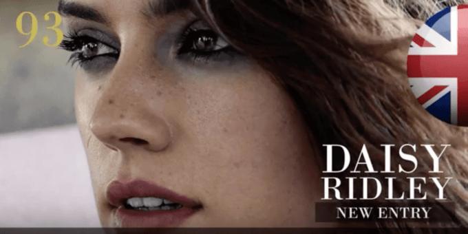 デイジー・リドリー 世界で最も美しい顔100人